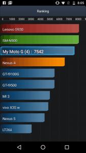 Výsledek AnTuTu baterry testu pro Lenovo Moto G4