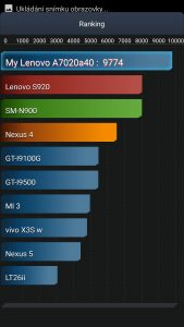 AnTuTu battery test Lenovo Vibe K5 Note