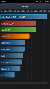 Battery test (Xiaomi Redmi 3S)