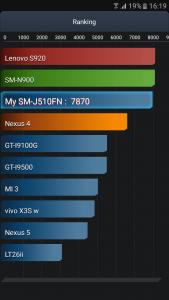 AnTuTu Battery Test (Samsung Galaxy J5)