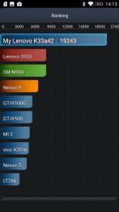 Lenowo K6 Power - AnTuTu baterie
