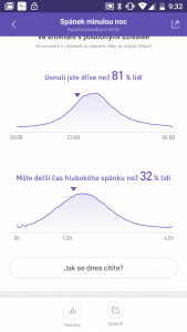 Xiaomi Mi Band 2 - funkce