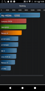 Sony Xperia XZ2 Dual SIM - AnTuTu test baterie