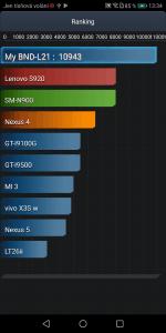 Honor 7X 4GB/64GB Dual SIM - AnTuTu baterie