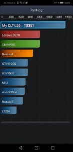 Huawei P20 Pro 6GB/128GB Dual SIM - AnTuTu baterie