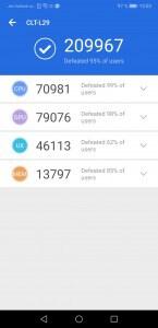 Huawei P20 Pro 6GB/128GB Dual SIM - AnTuTu hardware
