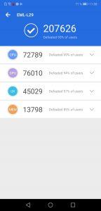 Huawei P20 4GB/128GB Dual SIM - AnTuTu hardware