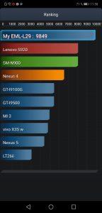 Huawei P20 4GB/128GB Dual SIM - AnTuTu baterie