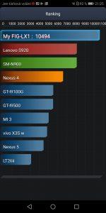 Huawei P Smart Dual SIM - AnTuTu baterie