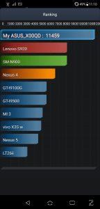 ScreensAsus ZenFone 5 Dual SIM - AnTuTu baterie