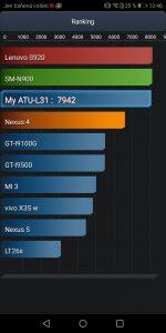 Screenshot_2Huawei Y6 Prime 2018 Dual SIM - AnTuTu baterie