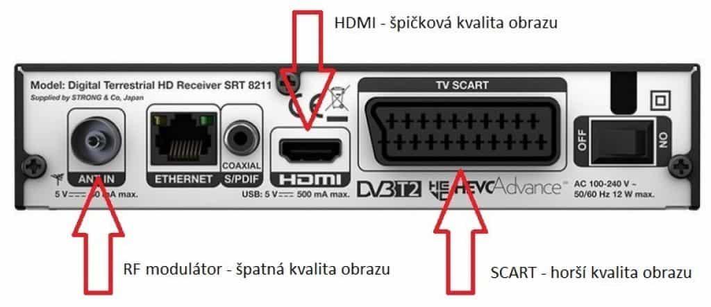 zadní část set-top boxu - RF modulátor, HDMI, SCART