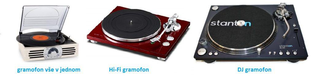 typy gramofonů - recenze