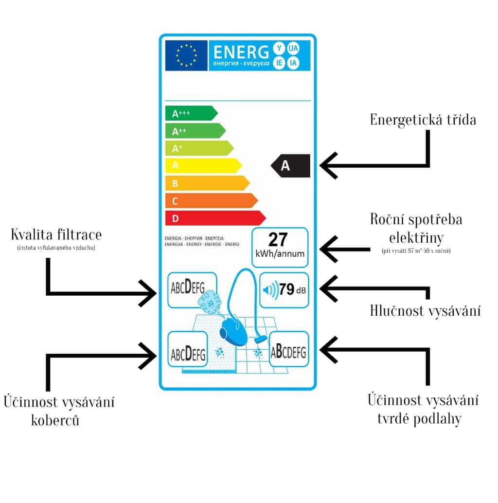 energetický štítek tyčové vysavače