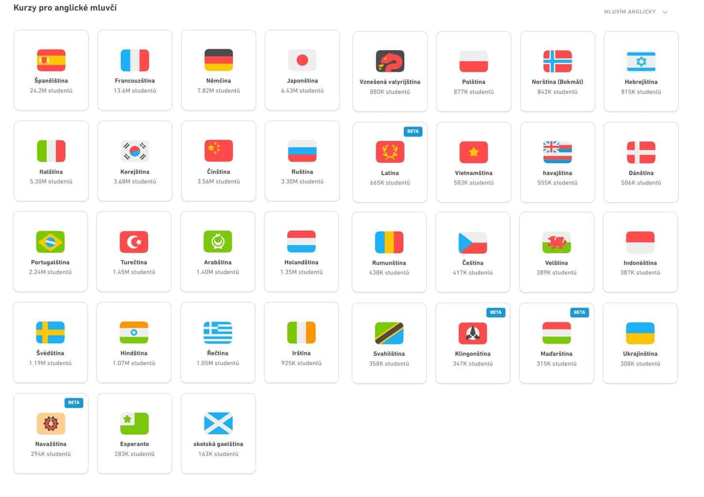 výuka cizích jazyků z angličtiny
