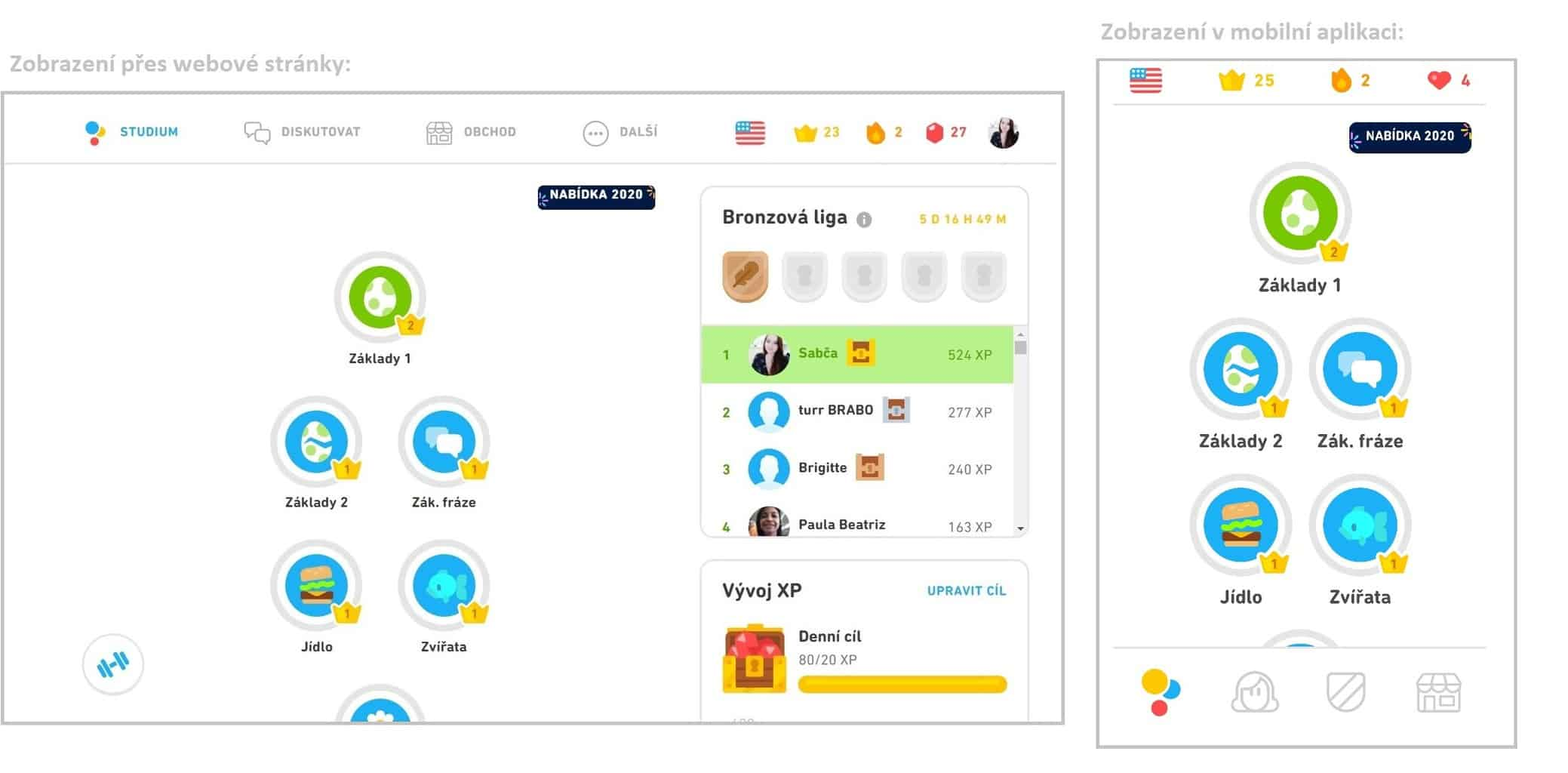 kompatibilita Duolingo