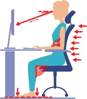 jak sedět u PC