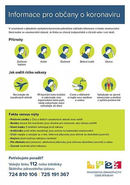 preventivní opatření proti koronaviru