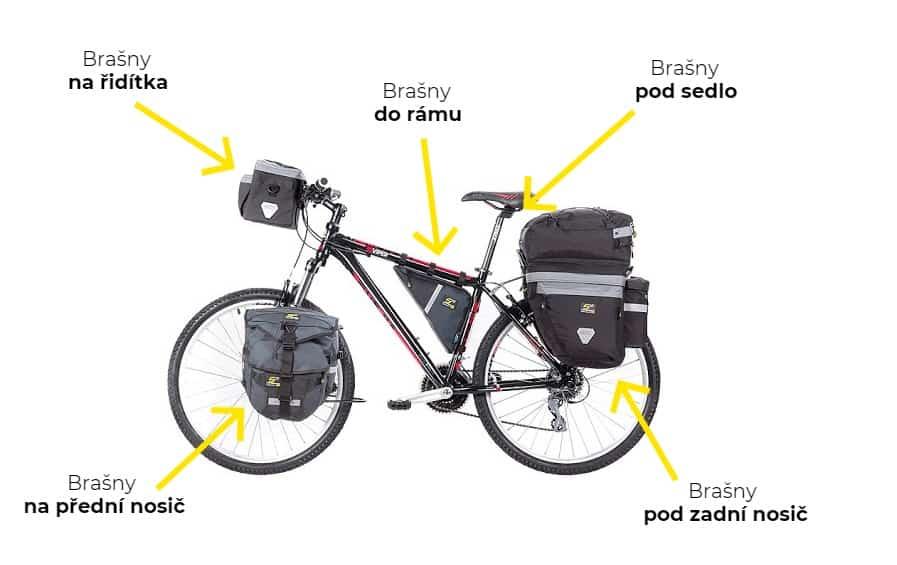 objem a umístění brašen na kolo