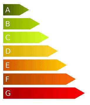 Energetické náklady na provoz