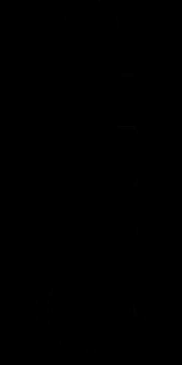 teploty polyfúzních svářeček