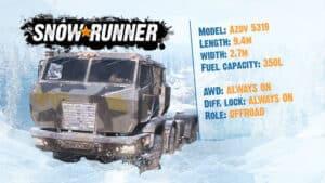 recenze hry na počítač SnowRunner