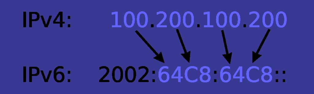 jak zjistit ip adresu cizího počítače