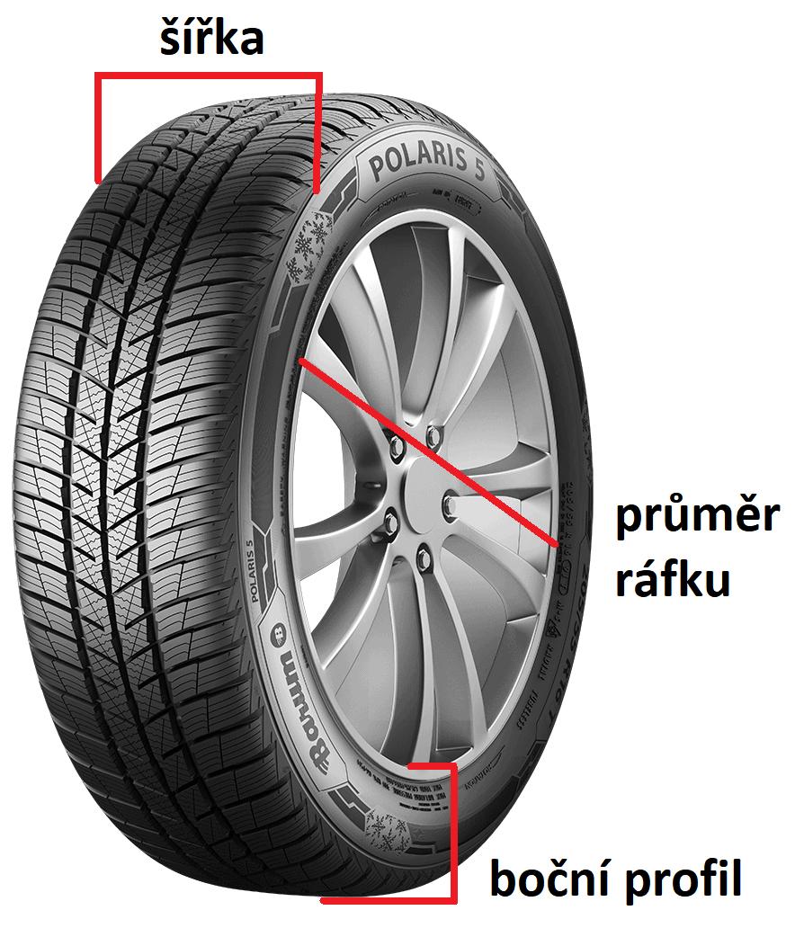parametry zimní pneumatiky