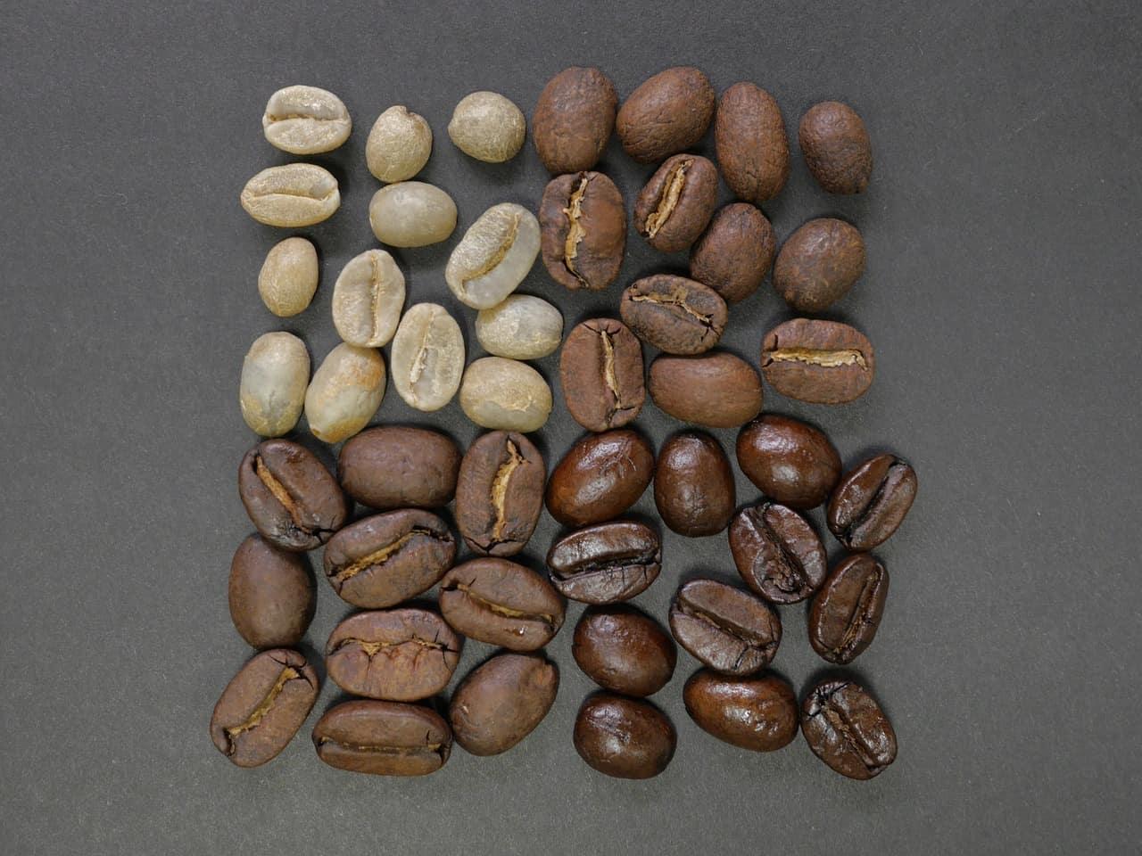 intenzita prazeni kávy