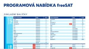 programy freeSAT TV