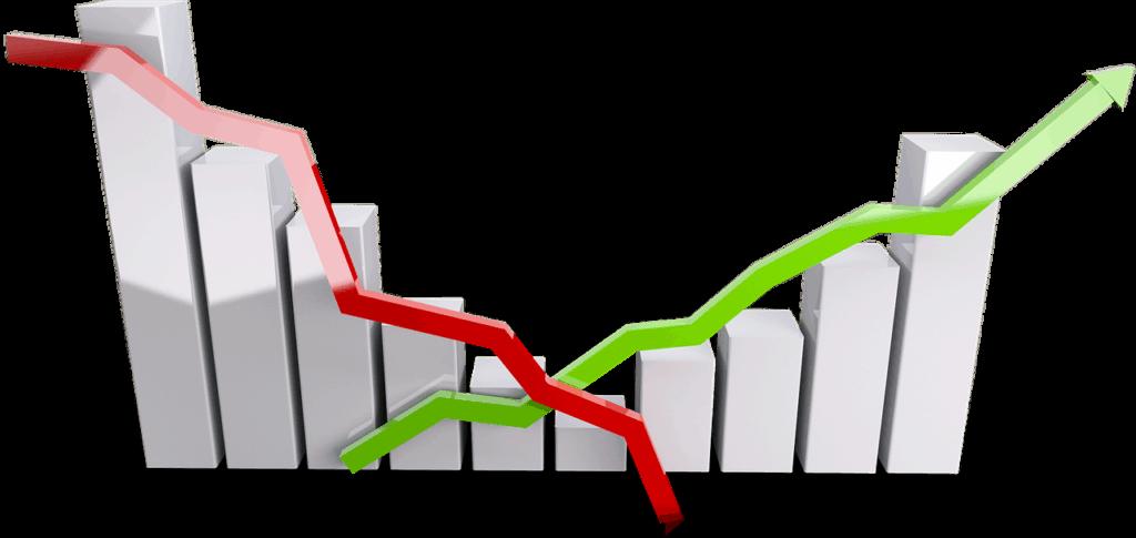 cena akcie vzroste, cena akcie klesne