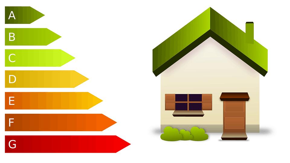 Energetická úspornost spotřebičů