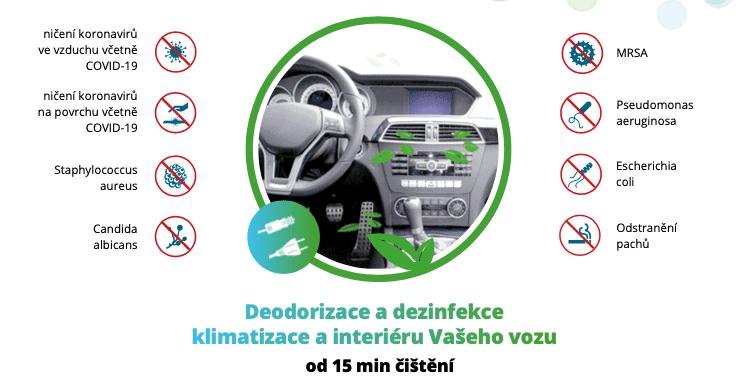 Ozonová čistička do auta recenze