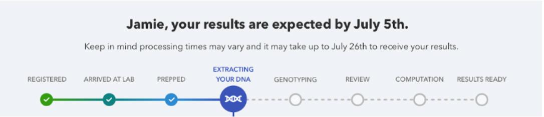 23andMe - vyhodnocení recenze