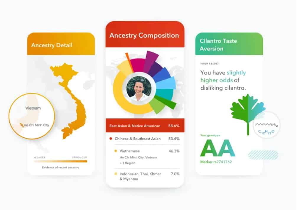 23andMe vyhodnocení DNA testu
