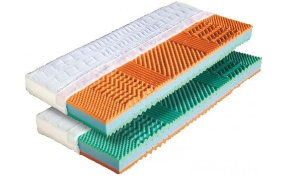 Objemová hmotnost pěny molitanové matrace