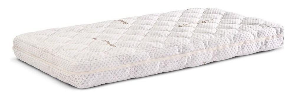 Jak vybrat molitanovou matraci?